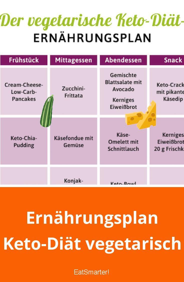 Ernährungsplan Keto-Diät vegetarisch