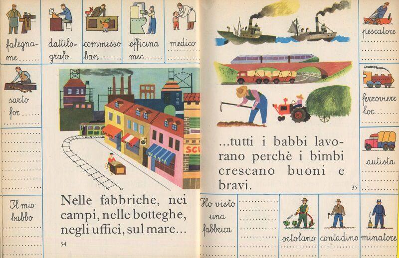 English In Italian: Caro Vecchio Libro Di Scuola