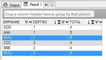 Netezza Rollup Group Aggregates Using Grouping Sets Group