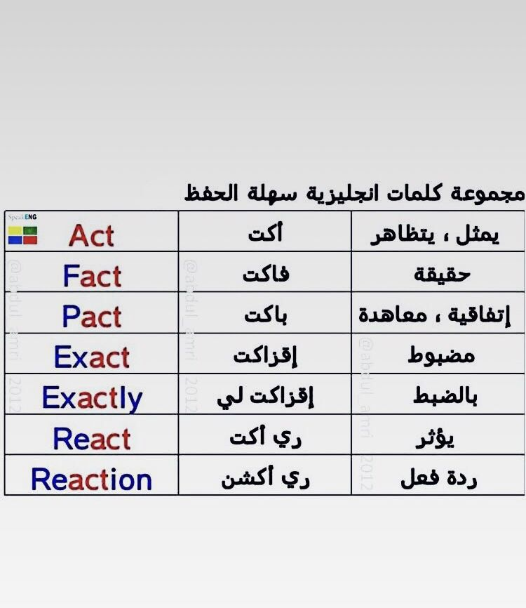 Learning Arabic Msa Fabiennem Learn English Learning Arabic Words