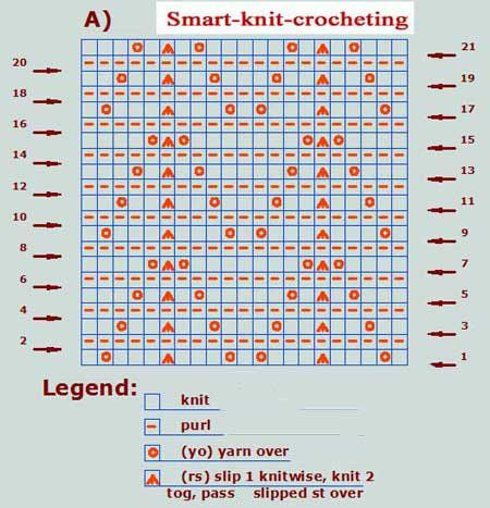 95b806116 How to Read Knitting Charts.  tutorial  readknittingchart  howto  knitting   patterns
