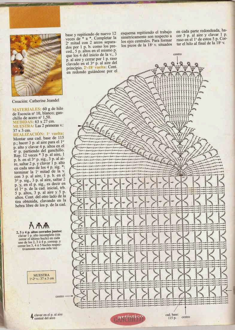 Patrón de camino de mesa | crochet decoracion | Pinterest | Patrón ...