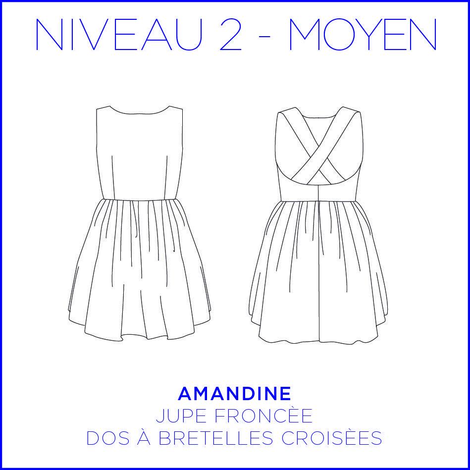Patron - Dress Amandine, crossed back, gathered skirt, full-size ...