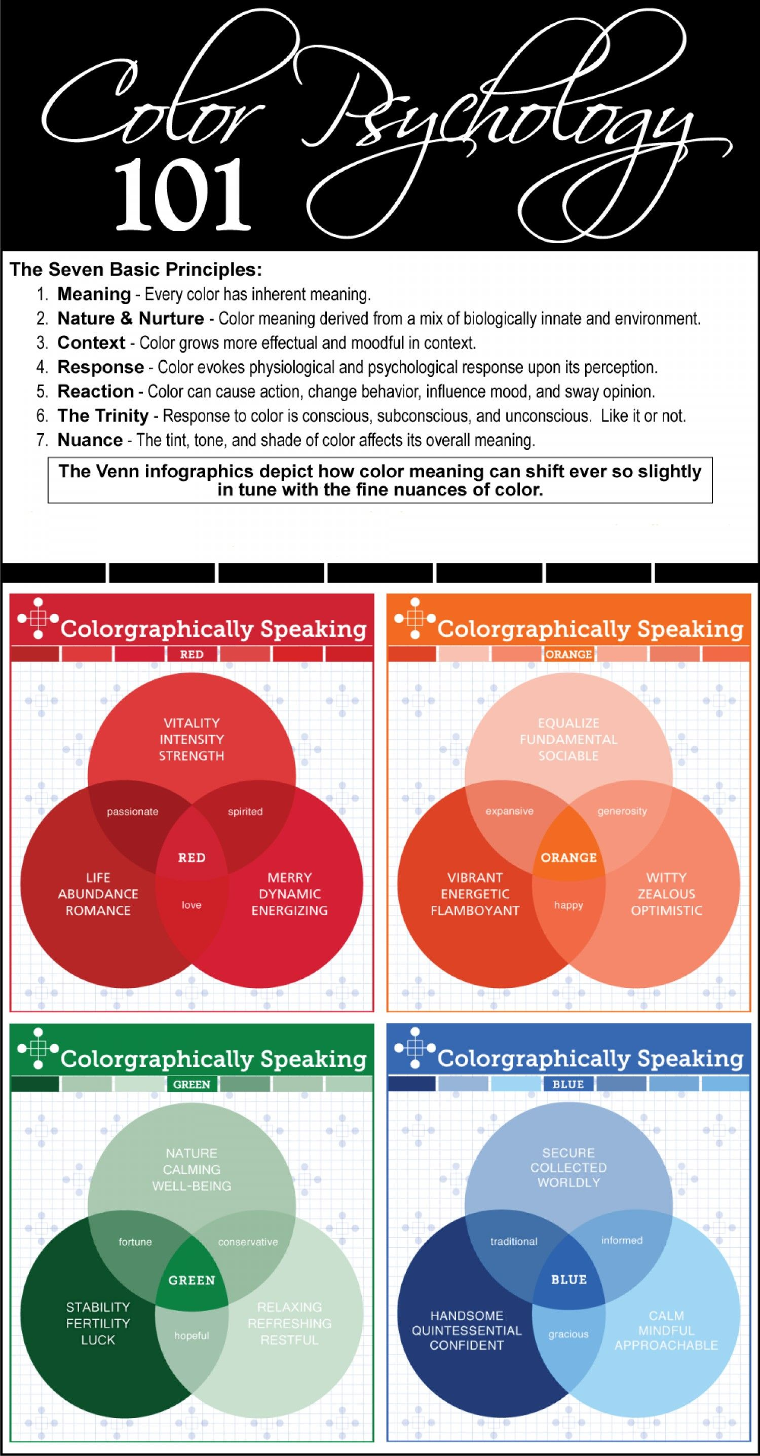 color psychology and meaning infographic color