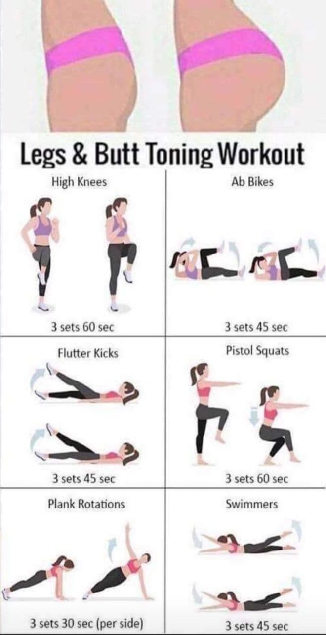 Become healthier and slimmer with simple rules just in 7 month