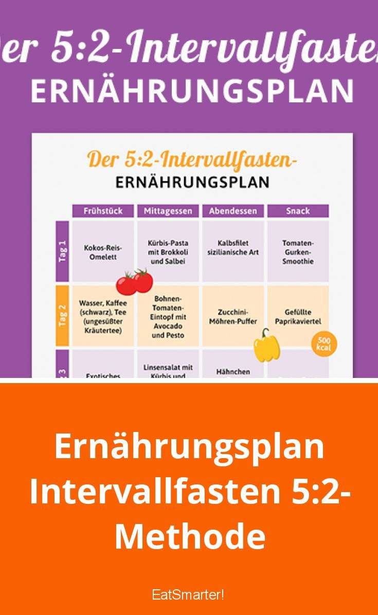 Photo of Ernährungsplan Intervallfasten 5:2-Methode