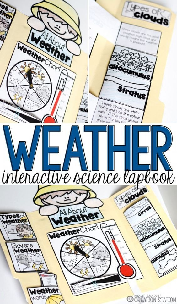 Interactive Weather Lapbook (With images) Interactive