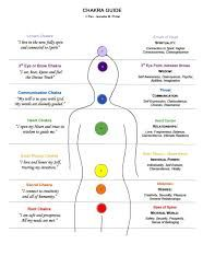 Juicy image intended for free printable chakra chart