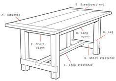 Build This Rustic Farmhouse Table | Table en bois rustique ...