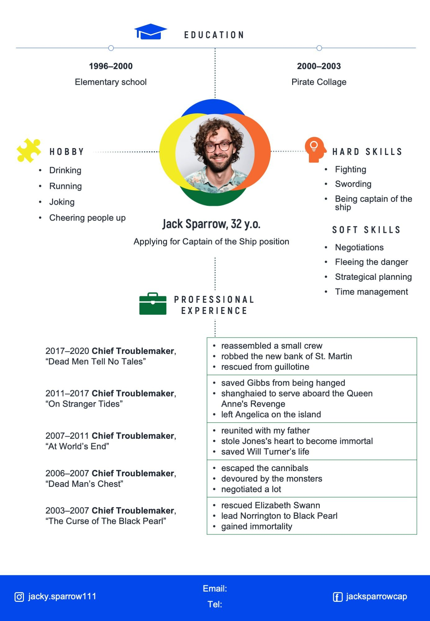Creative 1Page Resume Template Made in PowerPoint in 2020