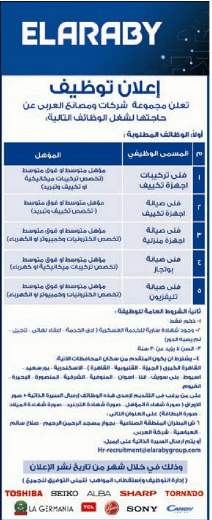 وظائف شركه ومصانع العربي Blog Posts Blog Post
