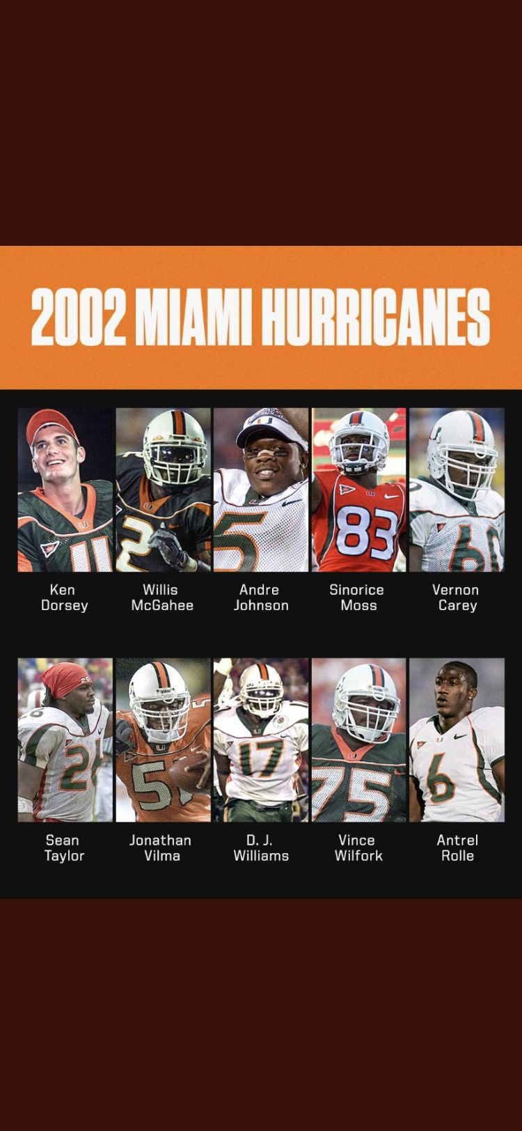 Pin By Tony Finck On Miami Hurricanes Football In 2020 Miami Hurricanes Football Miami Hurricanes Hurricanes Football