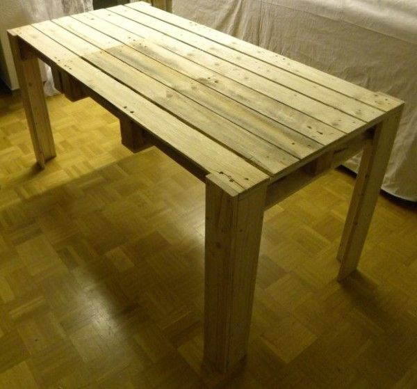 Tisch Aus Paletten Bauen einen robusten und einzigartigen esstisch aus paletten selbst bauen