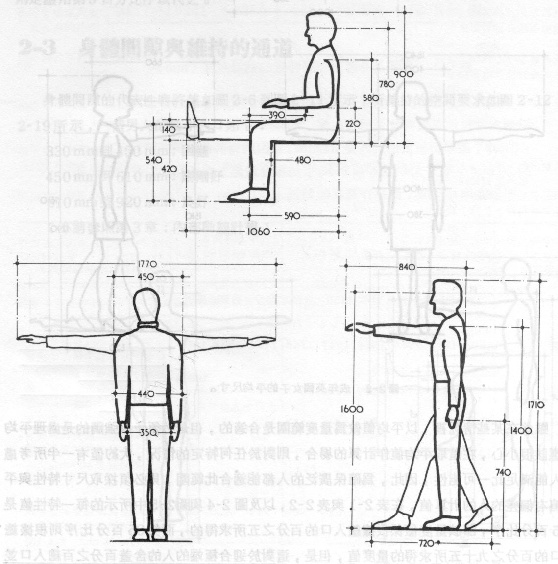 Humanscale With Images