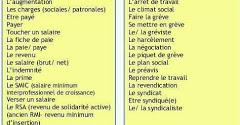 Theme Le Travail Travail Monde Du Travail Vocabulaire