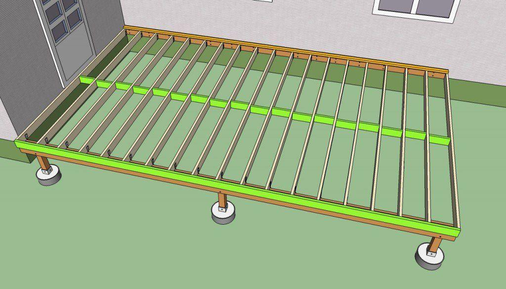 How To Build A Deck Step By Step Howtospecialist How To Build Step By Step Diy Plans Deck Steps Deck Design Plans Building A Deck
