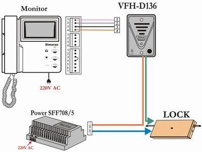 Pin By Christos Damigos On كارەبا Electrical Circuit Diagram Electrical Wiring Intercom