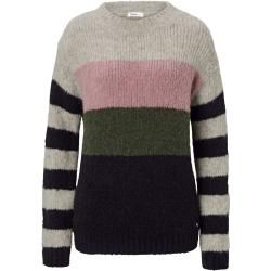 Photo of Strickpullover für Damen