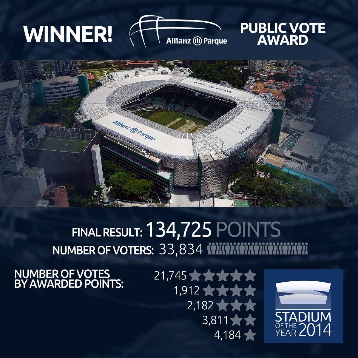 Estádio do Palmeiras supera Arena Corinthians e é eleito melhor de 2014 #globoesporte