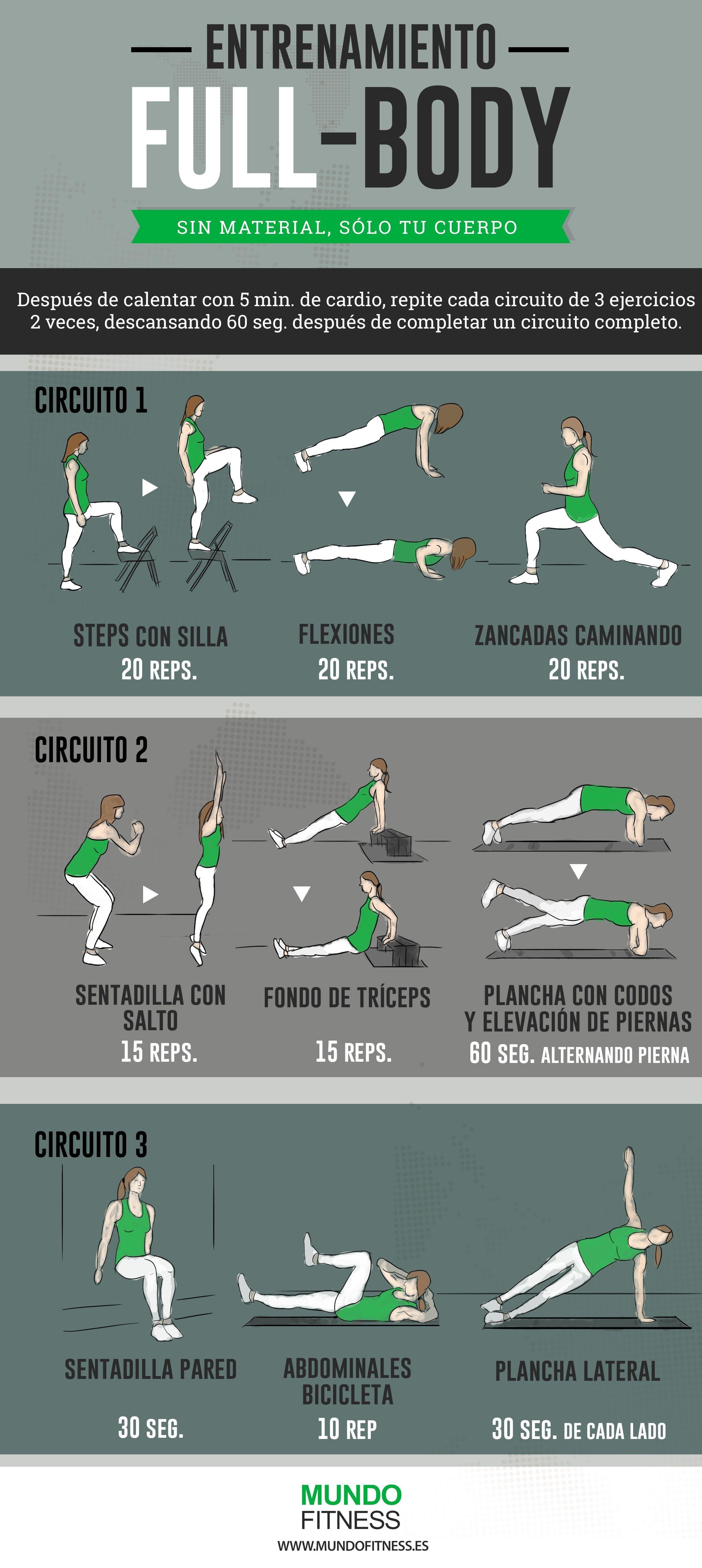 Infograf a de entrenamiento full body workout plans pinterest gym workout and exercises - Plan de entrenamiento en casa ...