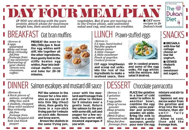 how to do the failsafe diet