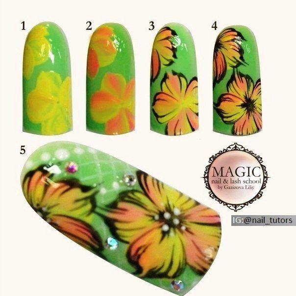 Pin de Sonia Zafra en manicura | Pinterest | Uñas hermosas ...
