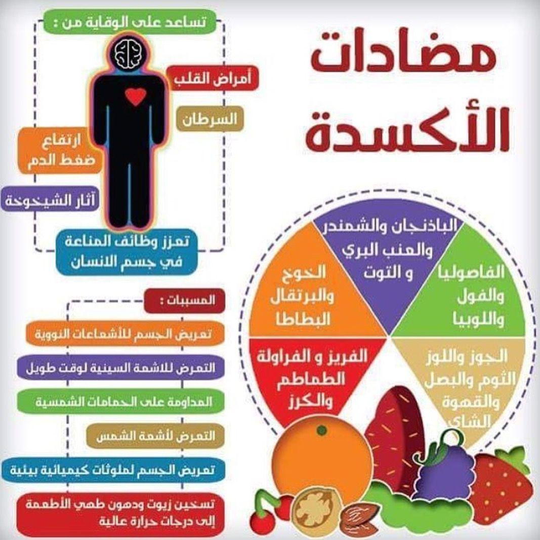 معلومات فوائد صحة صحية دايت ريجيم اكل طعام صحي بدانة سمنة تخسيس تنحيف معلومة Natural Medicine Health Health Fitness