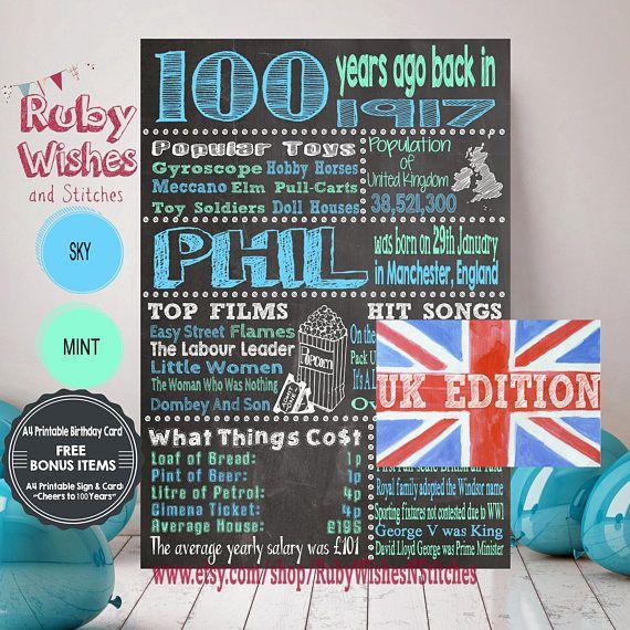 Personalised 100th Birthday 1917 Chalkboard Printable UK