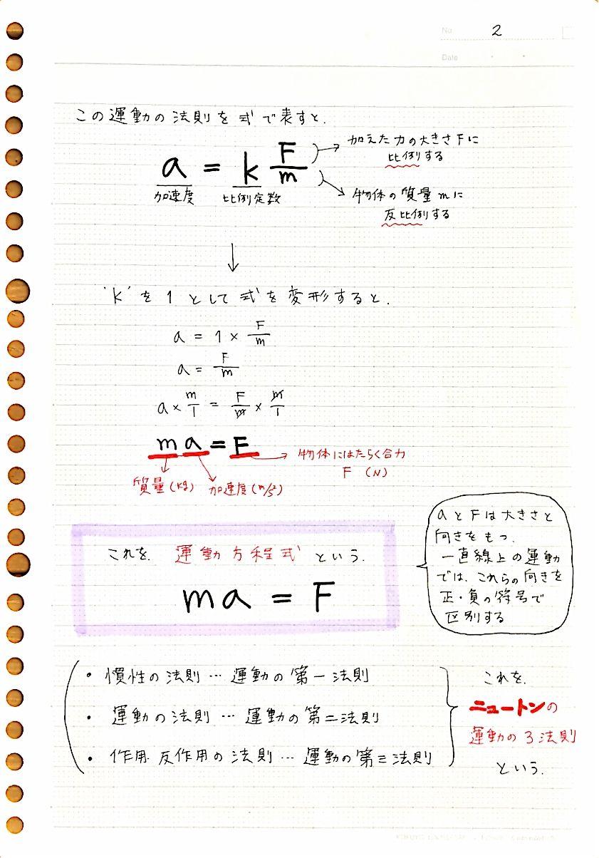 物理基礎】運動の法則3 -運動方程式- 3ページ目の画像 - Clear ...