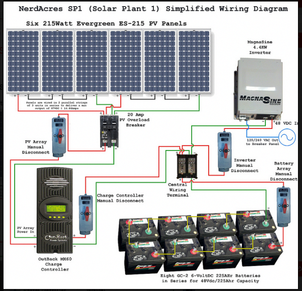 Solar Power System Wiring Diagram Eee Community Best Schematic Yet Solargenerator Solar Heating Solar Projects Solar Power System