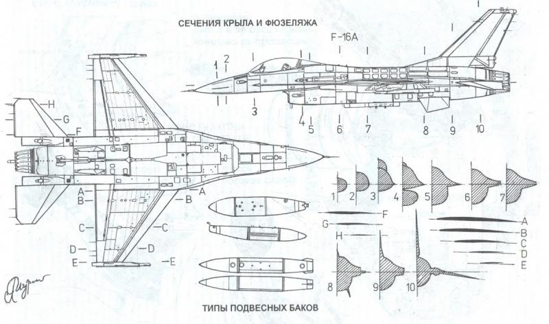 Схемы устройства и чертежи самолетов ::: альбом Схемы