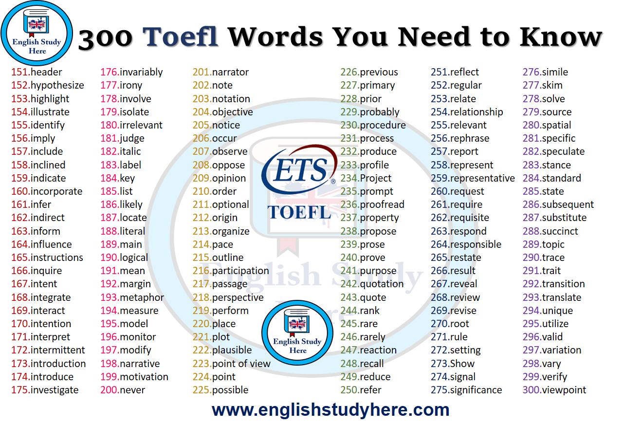 10 Ideas De Toefl Idioma Ingles Ingles Idiomas