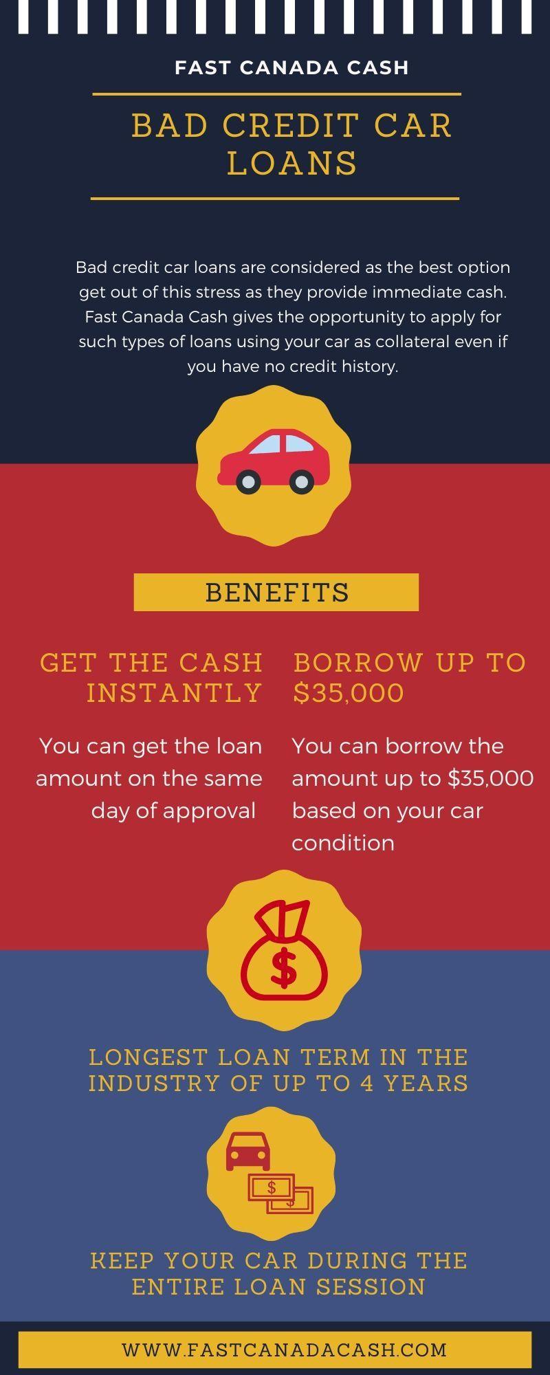 Bad Credit Car Loans Toronto in 2020 Bad credit car loan