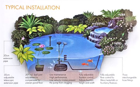 Blagdon pressure filter kit 4000 6000 10000 garden fish for Small pond filter design