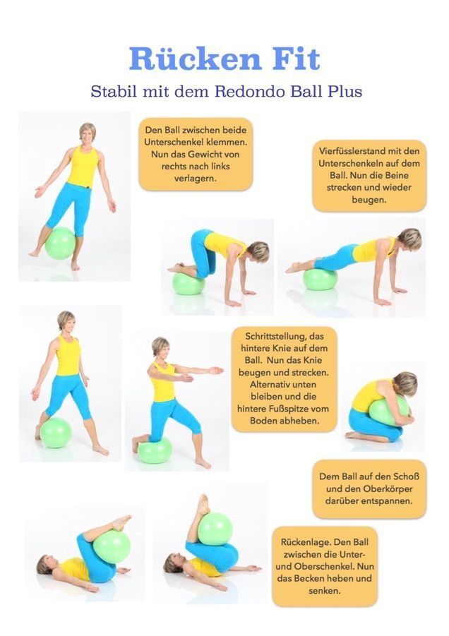 Trainings-Charts  - Fitness - #Fitness #TrainingsCharts