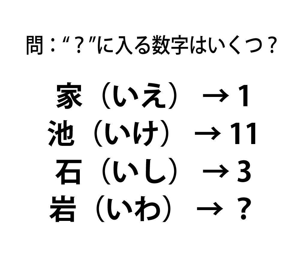頭の体操クイズ】「家 → 1 池 → 11 石 → 3」では『岩』はいくつ ...
