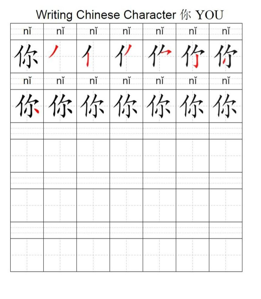 Learn Mandarin Chinese In 5 Minutes Wo And Ni Chinese