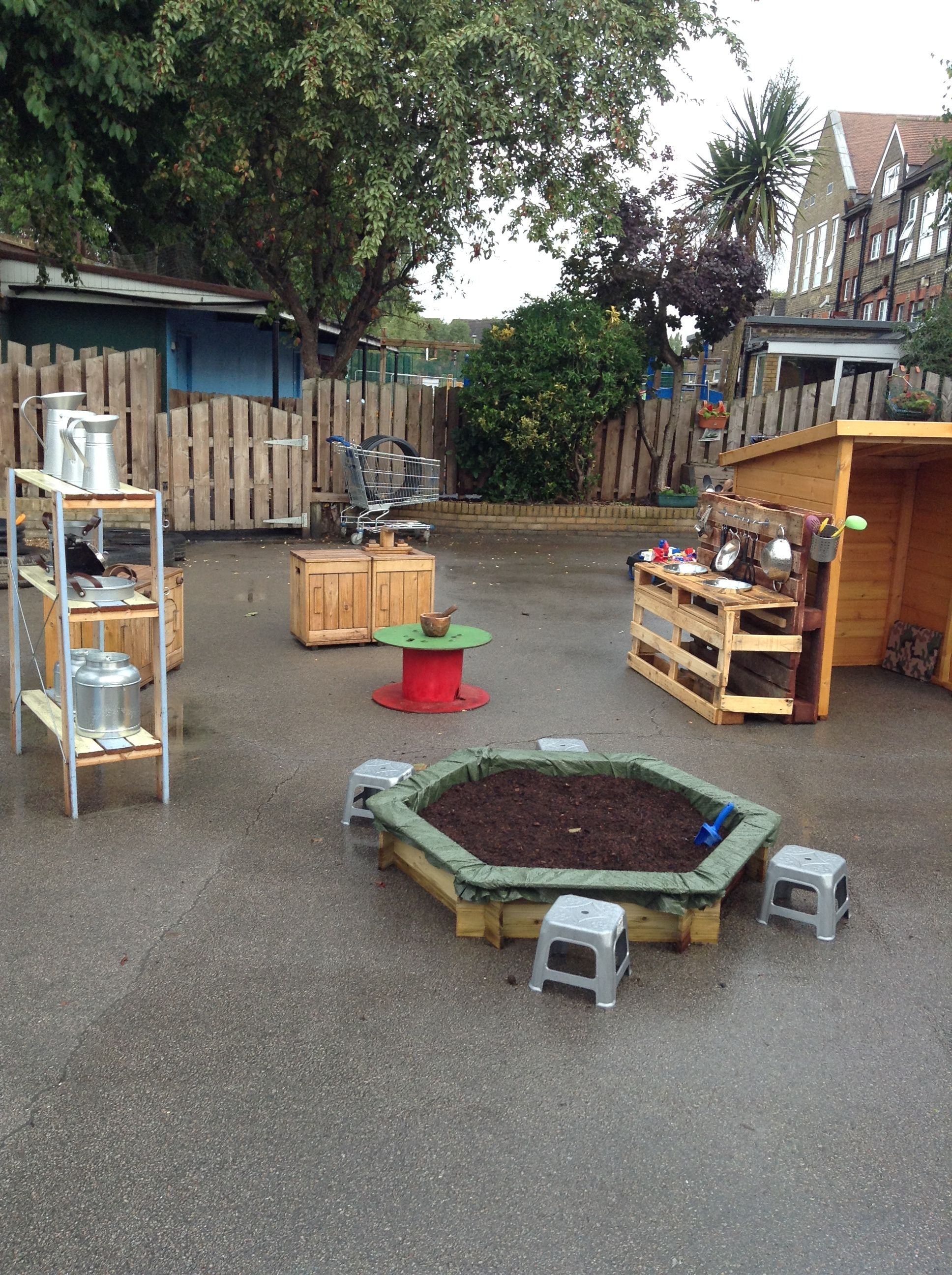 Mud kitchen!   Outdoor learning spaces, Mud kitchen ...