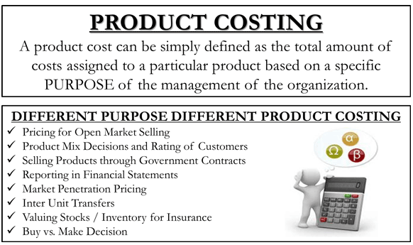 Product Costing Financial Strategies Cost Accounting Budgeting
