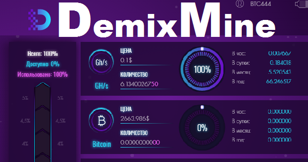 Miner Litecoin Pool What Is Dogecoin Cryptocurrency
