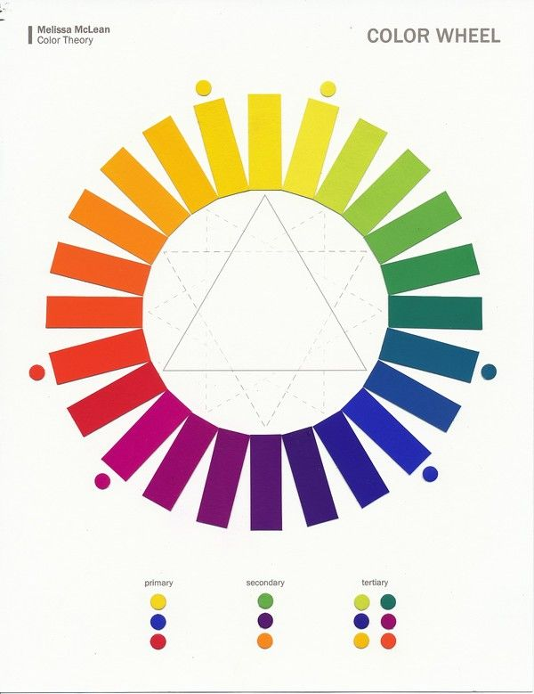Color Theory By Melissa Mclean Via Behance Color Theory Color Studies Paint Color Wheel