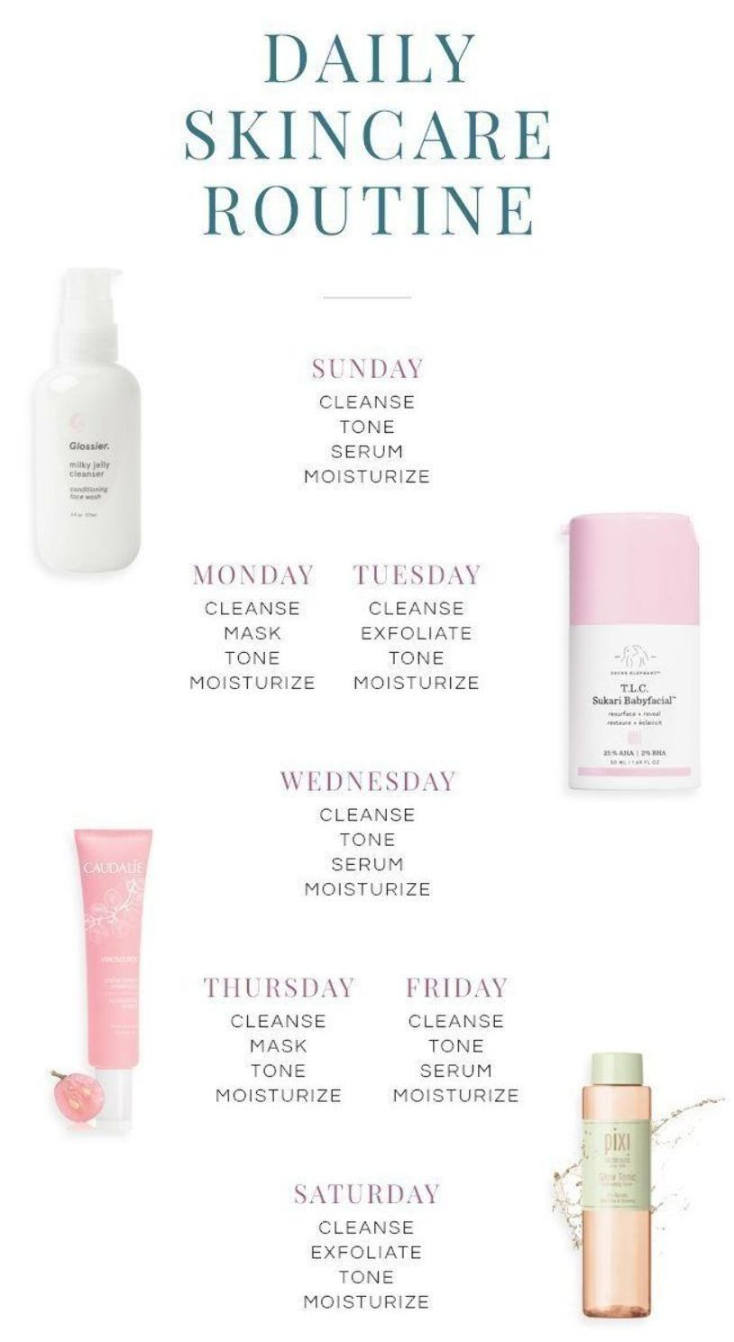 How To Maintain A Consistent Skincare Routine Via Politicspretty Skin Care Routine Daily Skin Care Daily Skin Care Routine