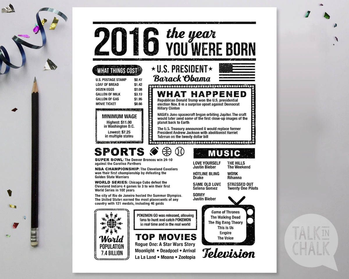 The Year You Were Born Time Capsule Printable Time Capsule Ideas Birthday T Ideas