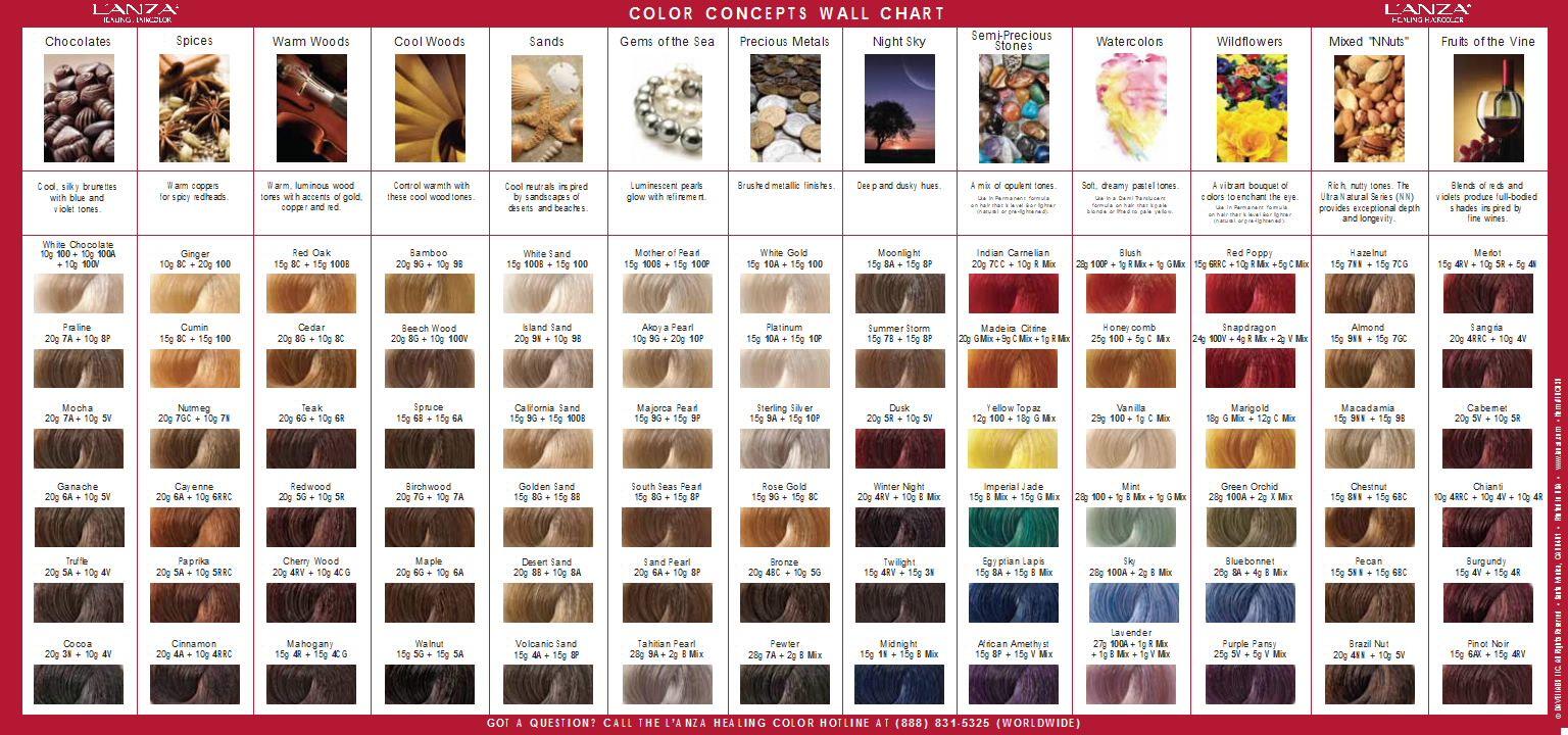 Lanza Healing Hair Color Chart