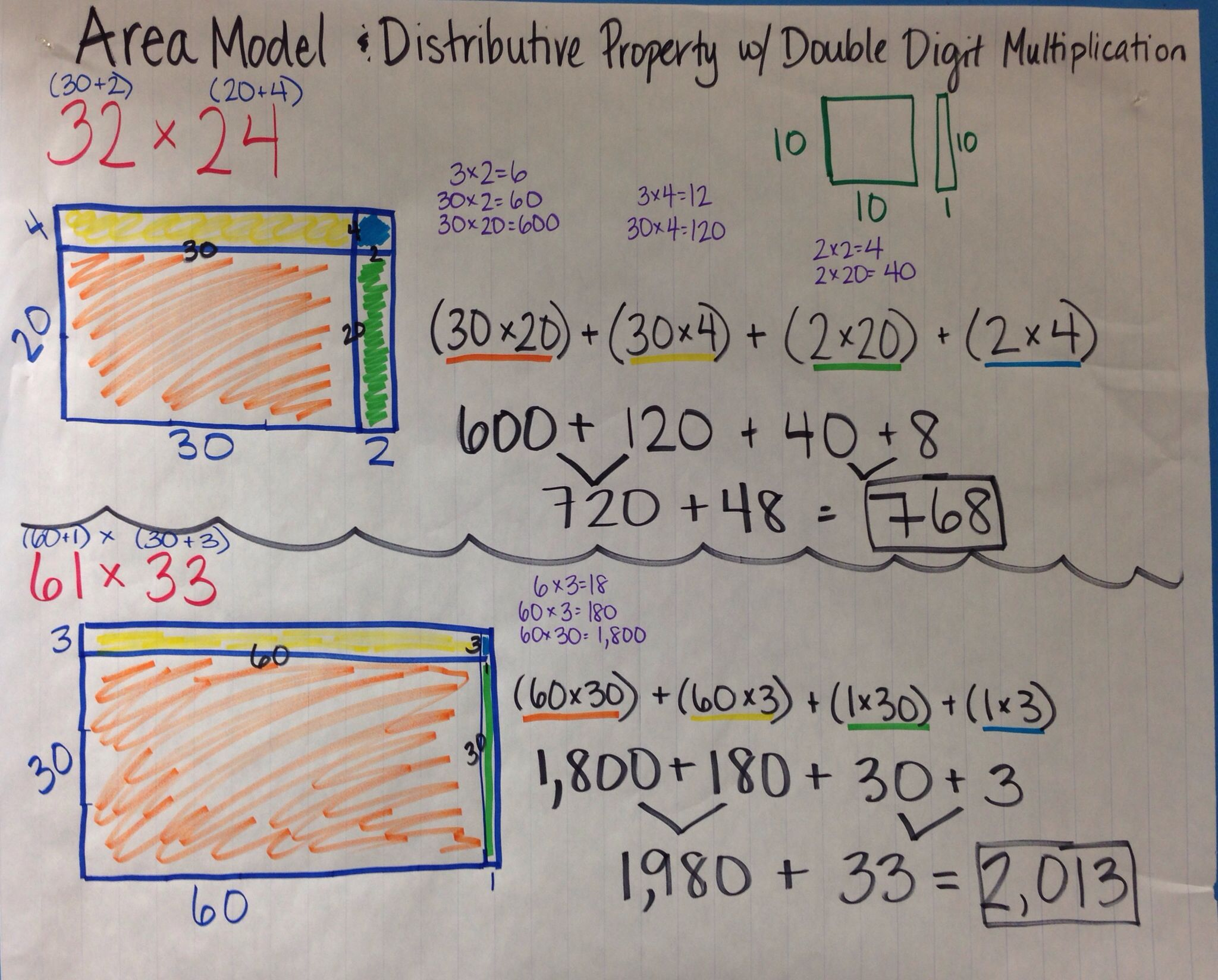 Area Model and Distributive Property with Double Digit Multiplication   4th  grade math [ 1648 x 2048 Pixel ]