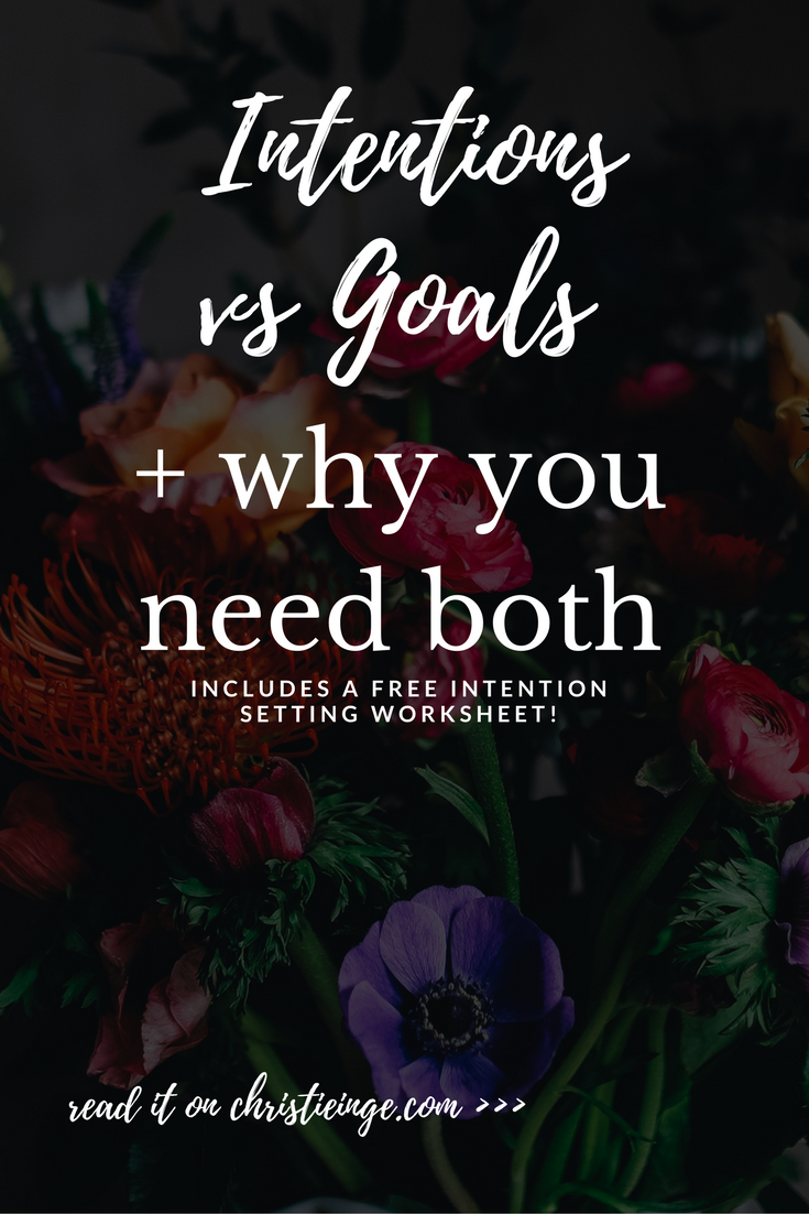 The Difference Between Values  Intentions  and Goals   Goal settings     intentional living   setting intentions   goal setting   intention setting  worksheet   new year goals