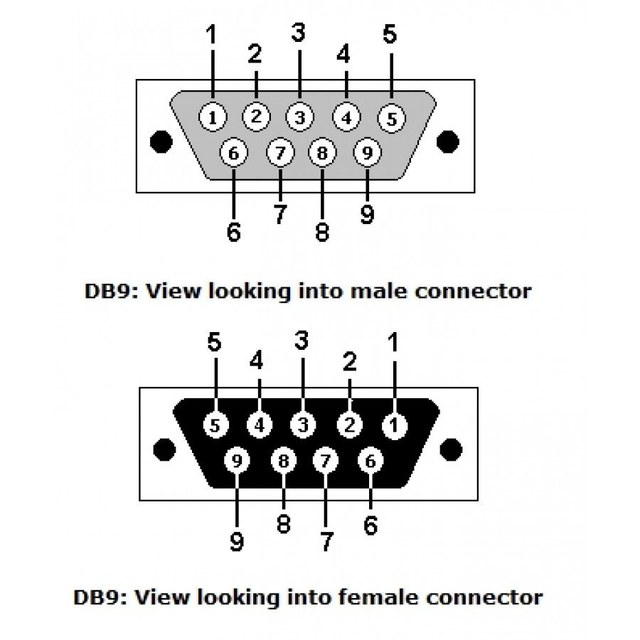 Db 9 Male And Female Connector Elprocus Pinterest Multivibrator With Ldr