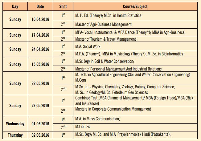 Bhu Pet Exam Date 2016 Download Bhu Entrance Exam Date 2016 Entrance Exam Health Statistics Exam