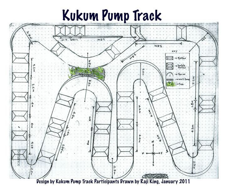 Kukum Pump Track Final Design Motocross Tracks