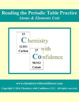 Reading the periodic table practice atoms elements unit reading the periodic table practice atoms amp elements unit i have realized that there are urtaz Choice Image